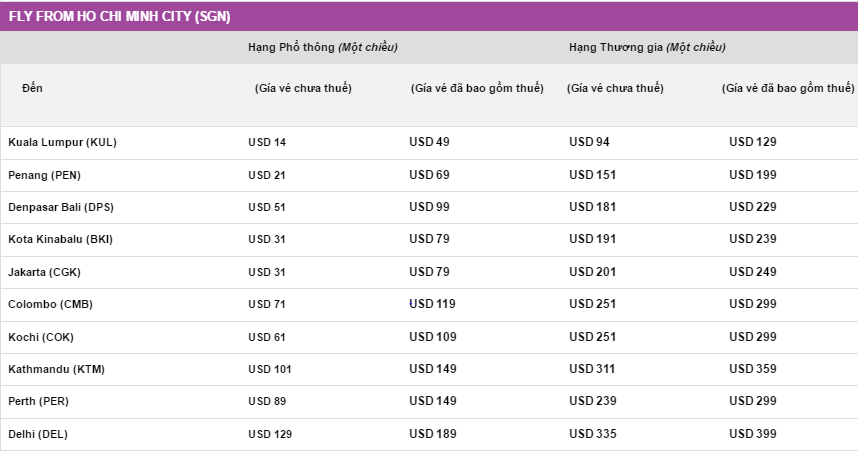 giá khuyến mãi Malindo Air mới nhất ngày 30-05 bay từ hcm