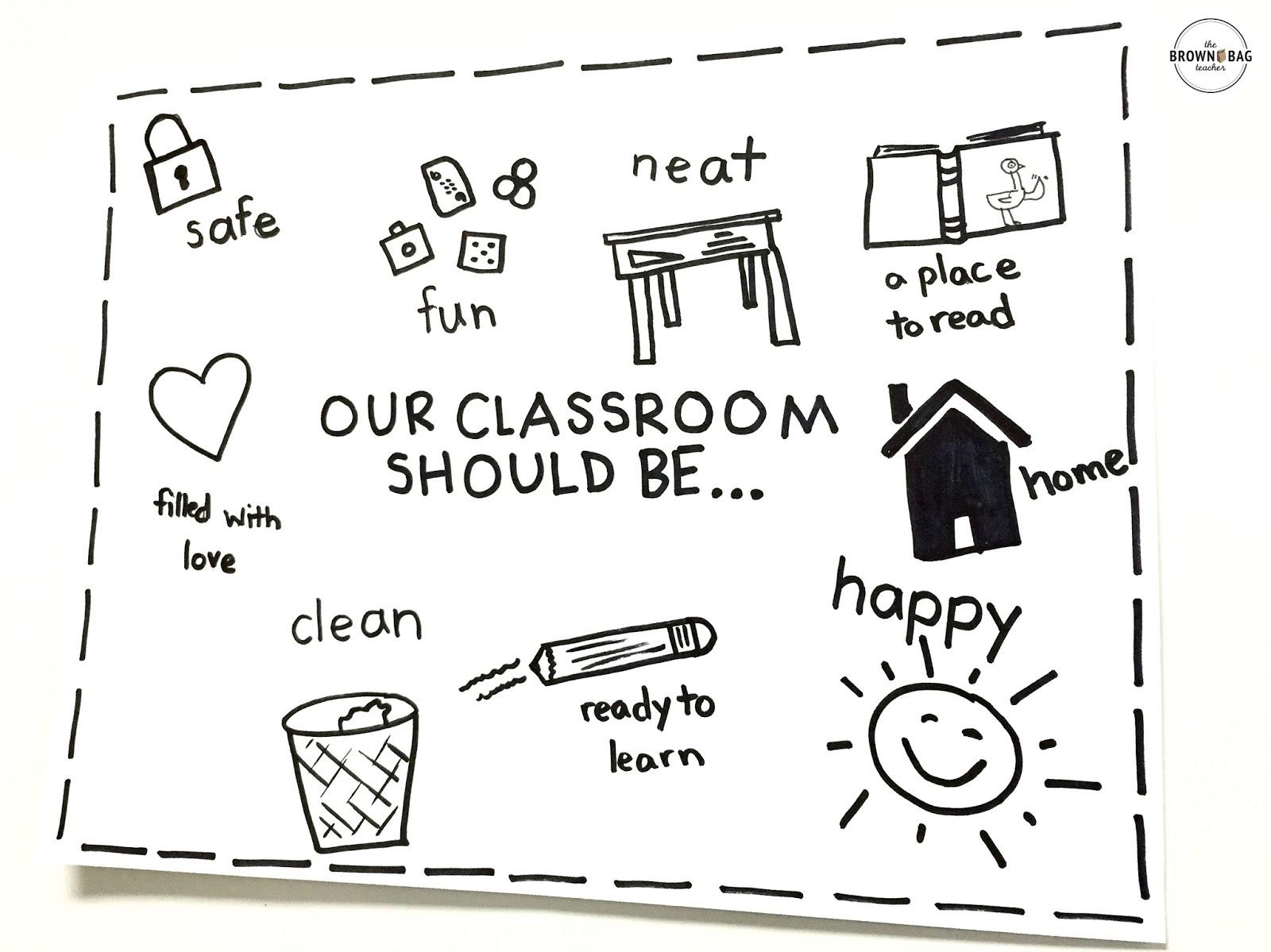 5 Tips For An Organized Classroom