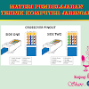 Cara Membuat Kabel LAN Tipe Cross