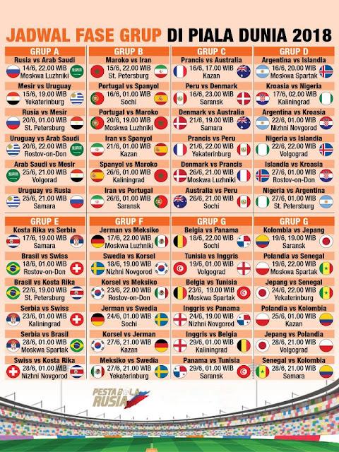 Jadwal Piala Dunia 2018 Lengkap Beserta Gambarnya