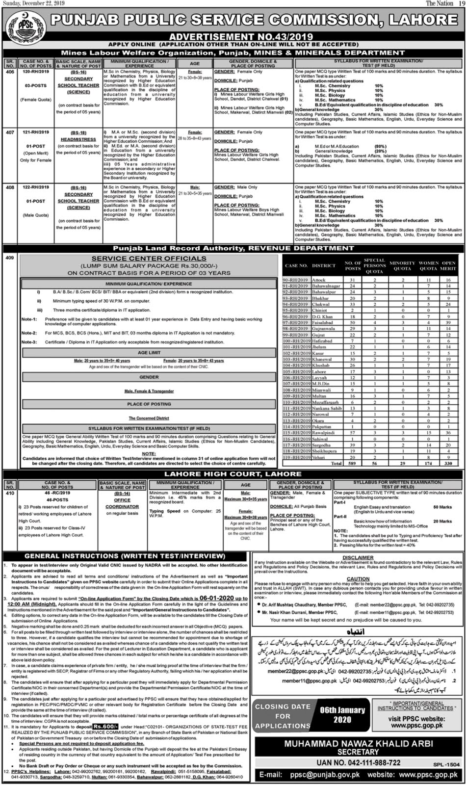 PPSC Jobs For Secondary School Teacher and Others 2020