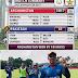 U-19 ஆசியக்கோப்பை: பாகிஸ்தானை 63 ரன்னில் சுருட்டி ஆப்கானிஸ்தான் சாம்பியன்.