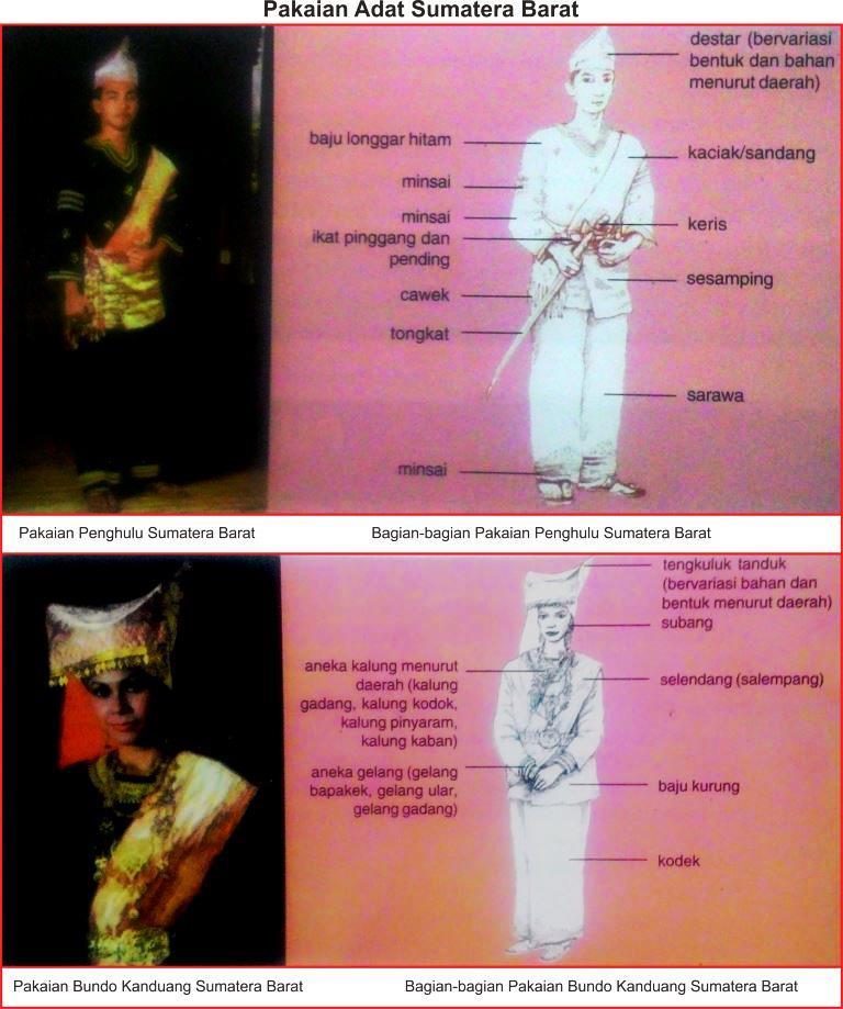 34 Pakaian Adat Indonesia Lengkap Gambar Nama Dan Daerahnya 1