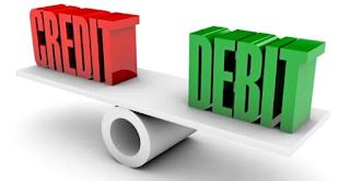Pengertian Kredit Secara Umum
