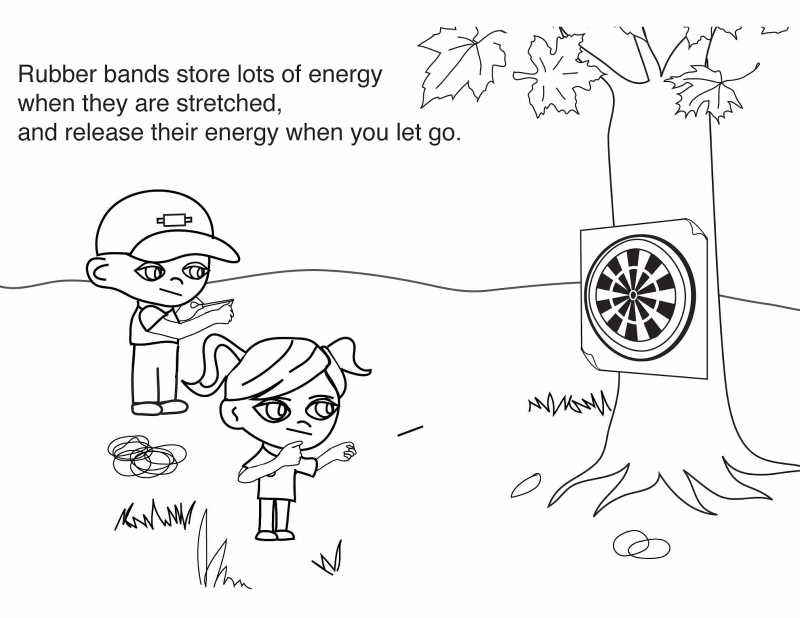 Kinetic Energy Coloring Pages Coloring Pages