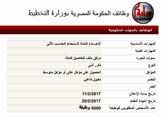 """وزارة التخطيط تعلن عن 5000 وظيفة للشباب """" ذكور واناث """" وطريقة التقديم حتى 20 / 2 / 2016"""