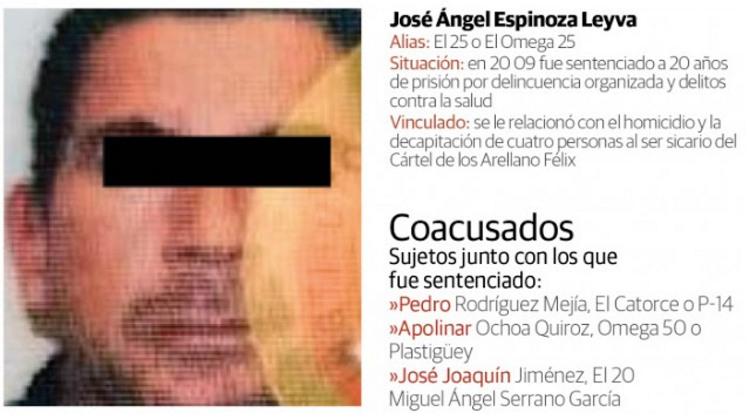 Sicario de Los Arellano Felix sentenciado a 20 años de prision, fue capturado en el Ajusco con drogas