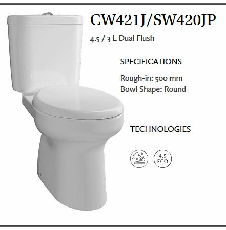 Harga Toilet Duduk Merk Toto Model Dan Saran Instalasi