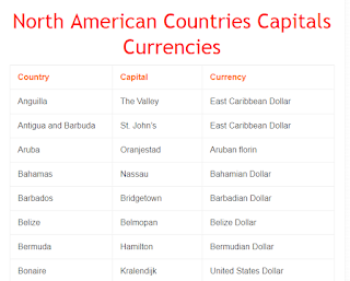 North American Countries Capital and Currency
