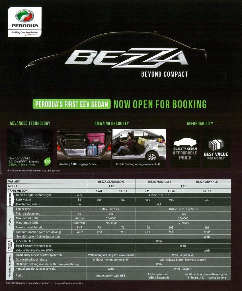 Gambar Perodua Bezza Dan Spesifikasi - Berita Viral Terkini