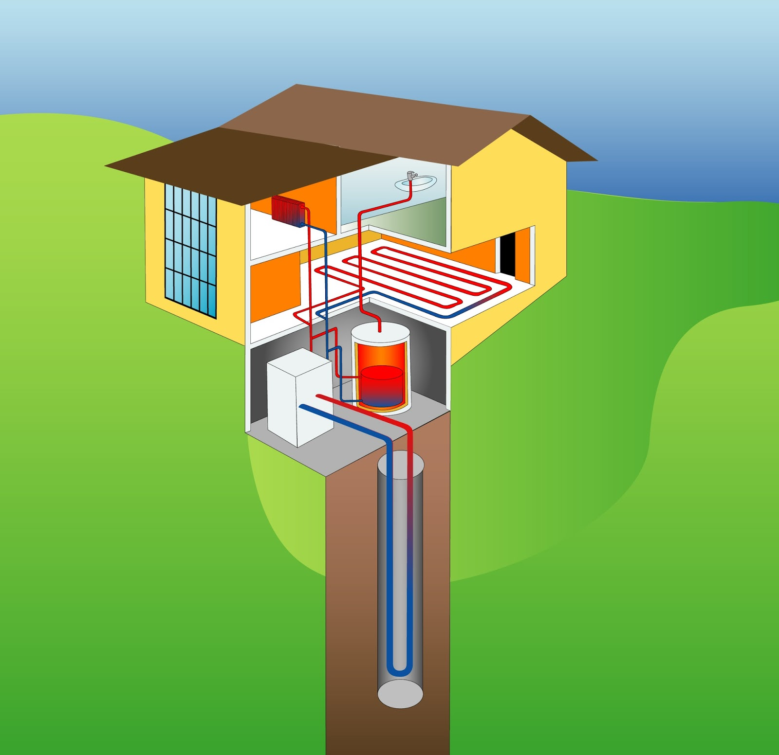 Motore schietti domenico schietti impianti di riscaldamento a pompa di calore alimentati dal - Costo metano casa ...