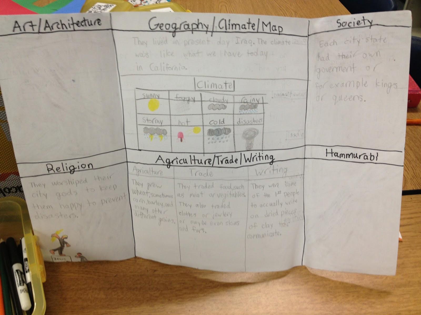 Ms Spinrod S Class 6th Grade Mesopotamia