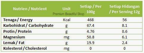 Mineral Coffee mengandungi nutrien yang baik untuk kesihatan