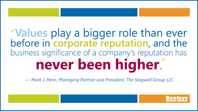 """Values play a bigger role than ever before in corporate reputation. """