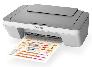 Canon Pixma MG2460 Printer Driver Download