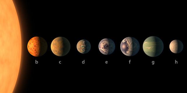 Terra nu este singura planeta locuibila. NASA a descoperit alte 7 planete asemenatoare