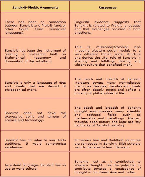 Essay On Scientific Development In India