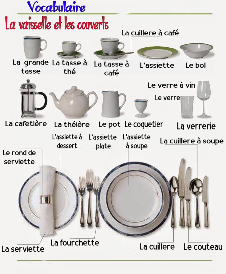 La vaisselle et les couverts - Vocabulaire français illustré