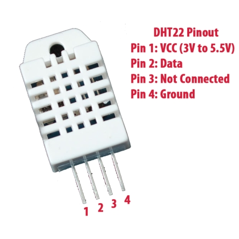 Interface DHT22 with STM32 - CONTROLLERSTECH