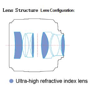 Оптическая схема объектива Yongnuo YN 50mm f/1.4N E