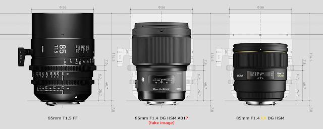 Сравнение объективов Sigma 85mm f/1.4