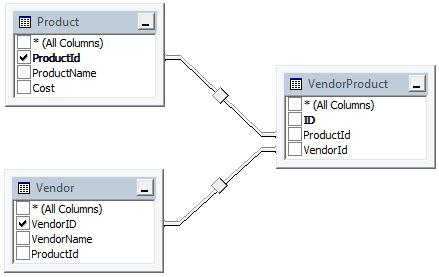 NET and Sql Server interview questions - Write a SQL query in order - server interview questions