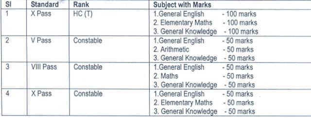 Written Examination
