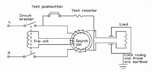 Prinsip Dan Cara Kerja Pengaman Arus Bocor