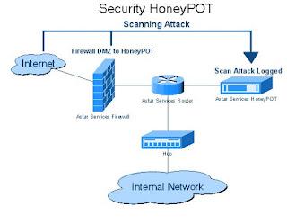 Honeypot@myteachworld.com