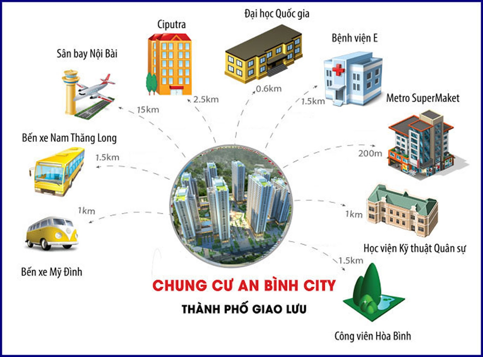 Vị trí chung cư Geleximco An Bình City