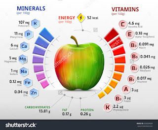 Green-apple-Nutrations