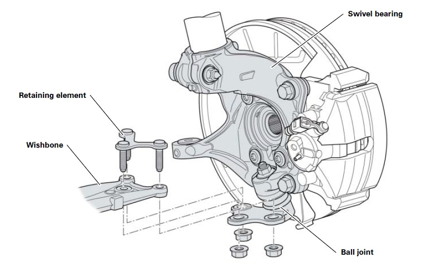 Automotive: suspension system for AUDI TT (front axle)