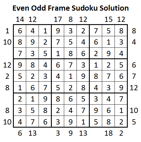 Even Odd Frame Sudoku Solution