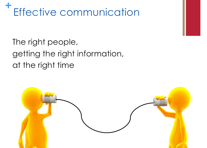 Image Gallery effective communication