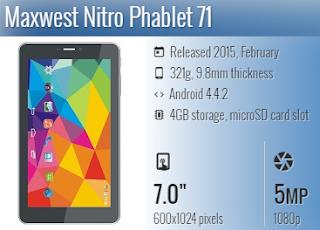Maxwest Nitro Phablet 71