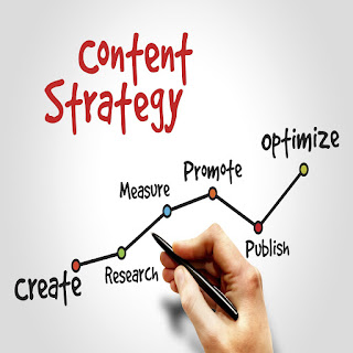 5 formatos de contenidos para emprendedores