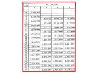 Info Lengkap Tabel Gaji PNS Terbaru