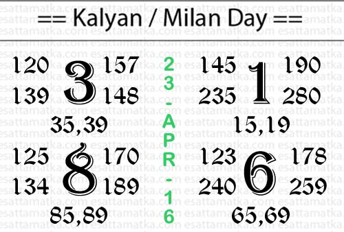 Satta Matka Lucky Number {23-April-2016}