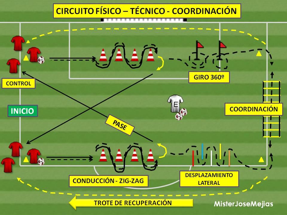 Circuito Tecnico Futbol : Misterjosemejias ejercicio fÍsico tÉcnico coordinaciÓn