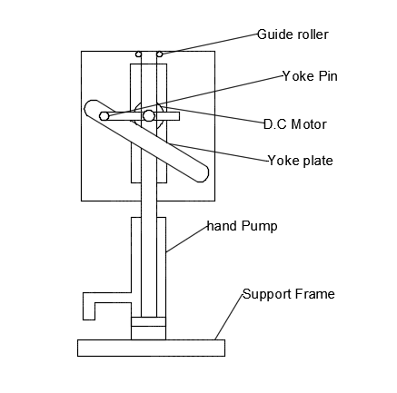 WATER PUMP USING SCOTCH YOKE MECHANISM
