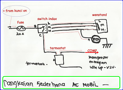 Rangkaian wiring sederhana dan pengukurannya spesialis ac mobil skema sederhana rangkaian kabel pada ac mobil swarovskicordoba Image collections