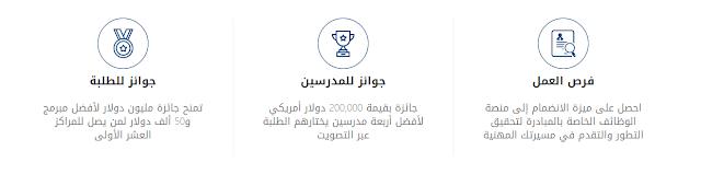 مبادرة المليون مبرمج عربي