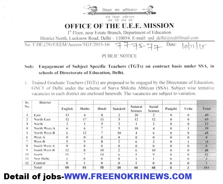 Delhi SSA 353 Subject Specific Teacher TGT Recruitment