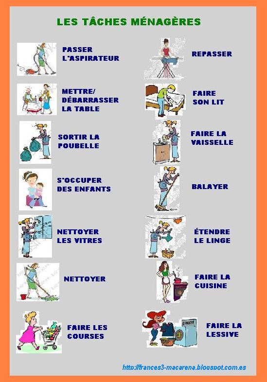 BLOG DE FRANCÉS DE LA ESO (A1) Les tâches ménagères - les taches menageres