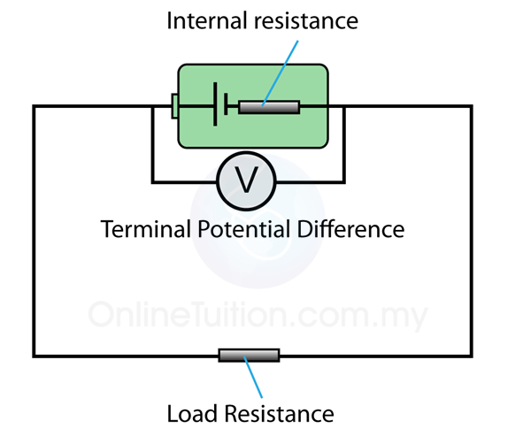 resistance definition physics the - photo #17