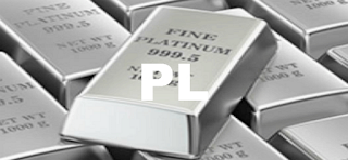 CME NYMEX: PL Platinum Futures Trading Strategy Today - 1 oz Platinum price Long-term forecast and trade ideas