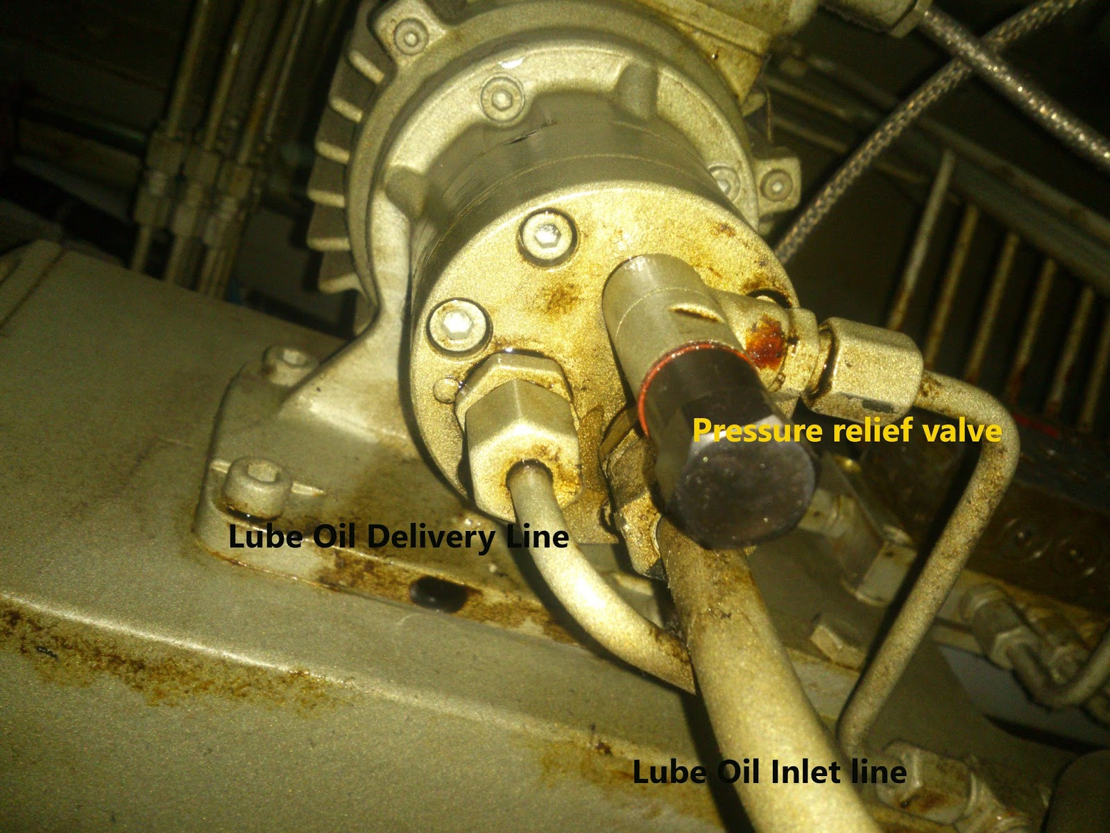 cylinder lubrication pump with pipe connections