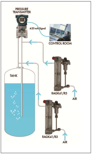 The Bubbler Method Of Liquid Level Measurement Power