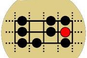 Intuitive Guitar - Major Scale Modes 1.2 APK Terbaru