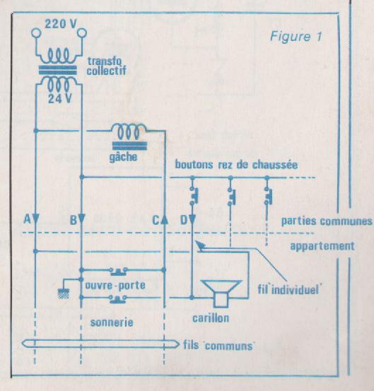 procédure de datation radiométrique